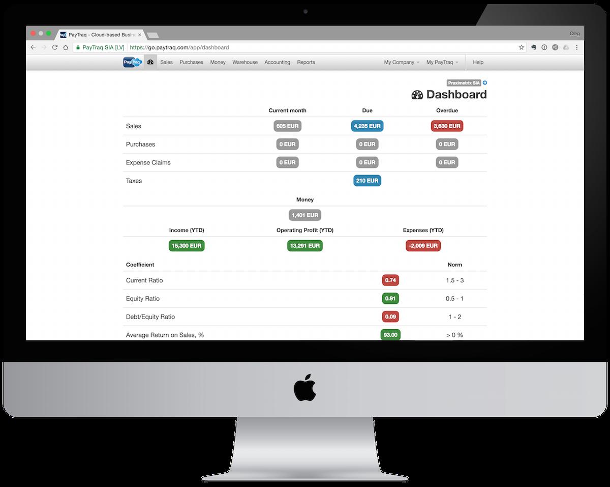 Biznesa automatizācijas un vadības sistēma mākonī